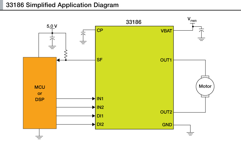 33186 Simplified Application Driagram