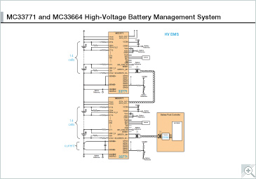 MC33771 and MC33664 High-Voltage Battery Management System