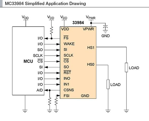 MC33984 Simplified Application Drawing