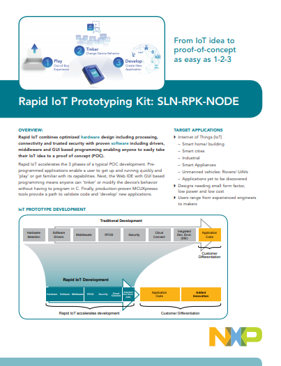 Rapid IoT prototyping kit IMG